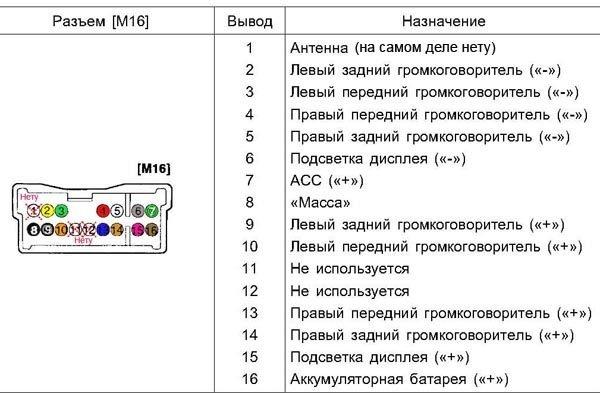 автомагнитола hyundai схема подключения рисунок